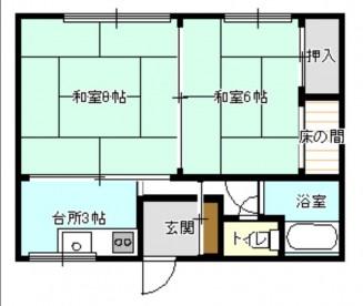 アパート八島(2K)の間取り画像