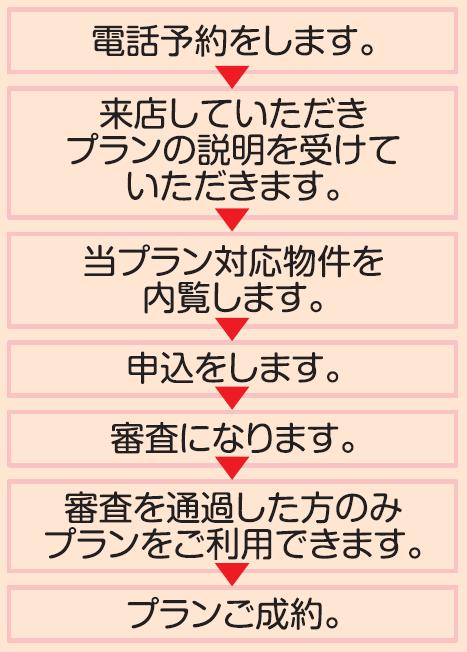 for_user_